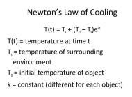 NewtonsLawOfCooling